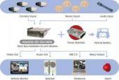 AVerMedia EB1304MOB :: Записващо устройство (DVR) AVerDiGi EB1304 MOB