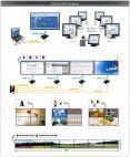 GRANDTEC HD Cinema :: USB към HDMI конвертор