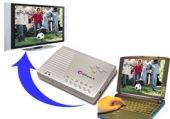 GRANDTEC HiVision II :: VGA to Y.Pb.Pr component video converter