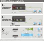 TRENDnet TE100-S16EG :: 16-Port 10/100Mbps GREENnet Switch
