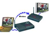 GRANDTEC Ultimate Wireless :: VGA to TV converter