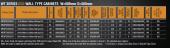 MIRSAN MR.WTE12U56DE.01 :: Сървърен шкаф за мрежово оборудване - 600 x 560 x 645 мм, D=560 мм / 12U, черен, за стена, Eco, Разглобен